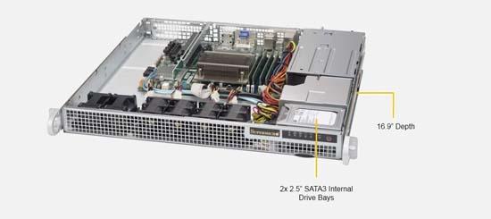 Best Value AMD Epyc Procesor 1U Rackmount Server, Single