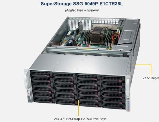 Supermicro SSG-5049P-E1CTR36L SuperStorage | 5049P-E1CTR36L